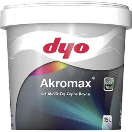 AKROMAX Фасадная глянцевая краска